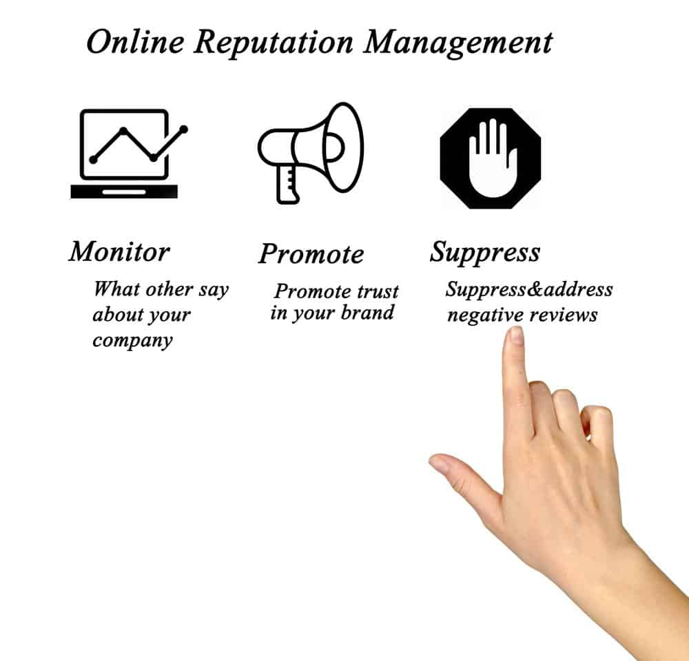 How To Reduce Negative Reviews Online