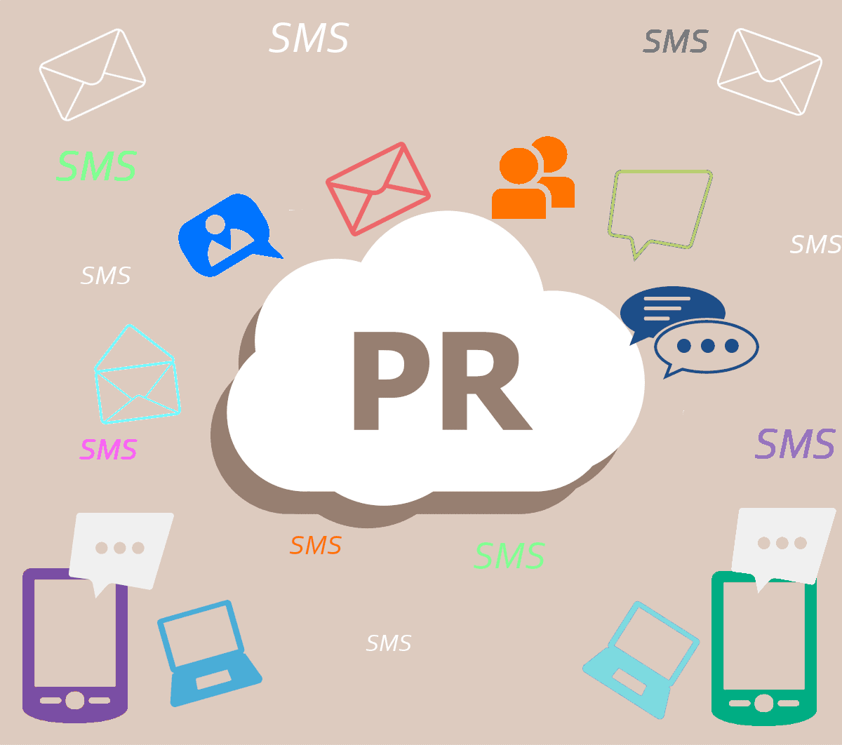 How To Use SMS To Ramp Up Your PR